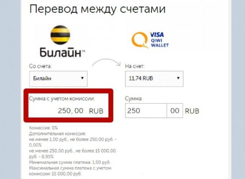 Конвертер валют - Валютные курсы - OANDA