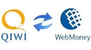 Как быстро обменять Киви на WMR