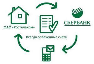 Платежи сбербанк схема